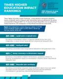 Times Higher Education Impact Rankings (2).jpg